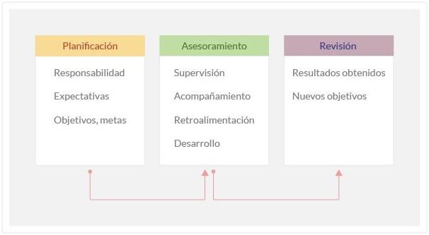 Info_decisión_1